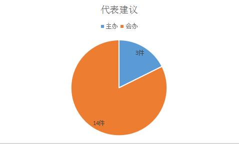 2018信息公开年报图6.png