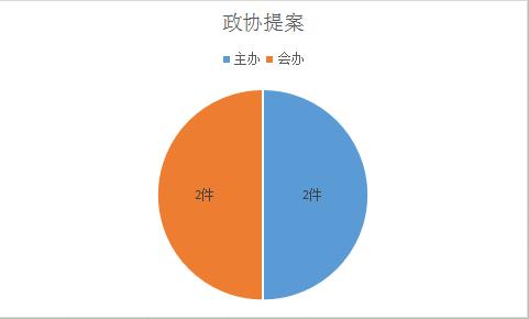 2018信息公开年报图7.png